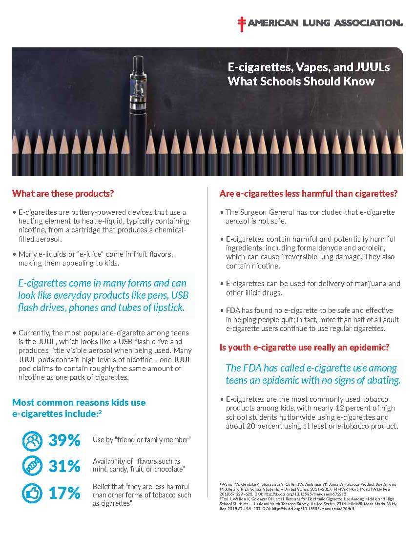 American Lung Association E-Cigarette Fact Sheet for Schools